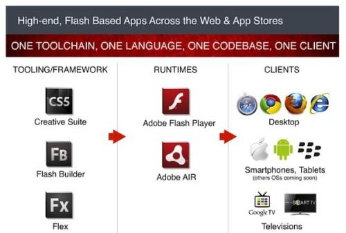 Adobeflash11
